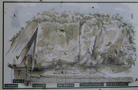 三角岩説明図