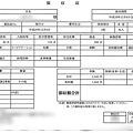 Photos: 歯医者の領収書 コレで終了~ d(o⌒∇⌒o)b