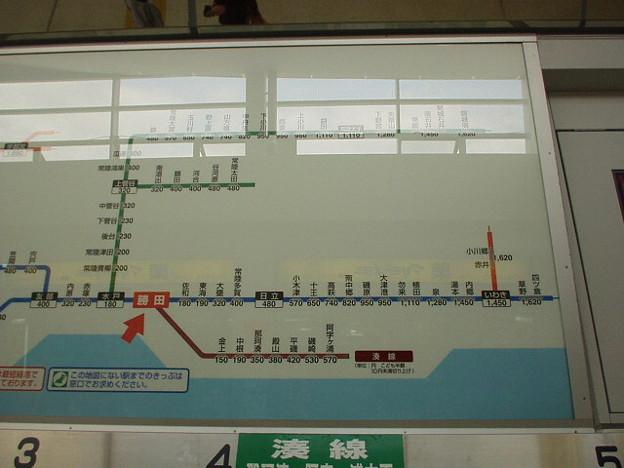 時刻 表 駅 勝田